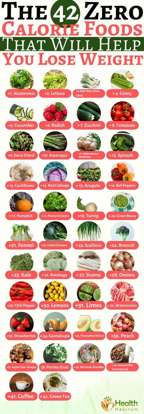 42 Zero Calorie Foods for Fast Weight Loss