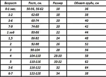 Russische Grosse 46 Parameter Einer Weiblichen Figur Bestimmen Sie Ihre Kleidergrosse Wie Man Die Grosse Der Kleidung Fur Wachst Kleidergrossen Kleidung Weiblich