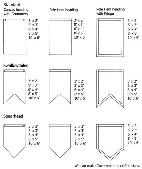 Bunting Template  Craft Patterns    Buntings Template