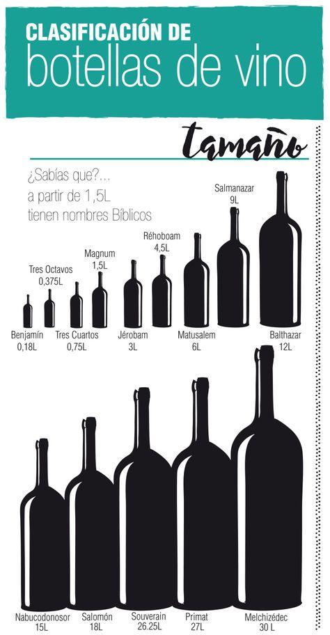 330 Ideas De Wines Vinos Y Quesos Maridaje De Vinos Comida Y Vino