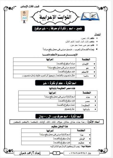 ثوابت هامة تفيد طلاب المرحلة الإعدادية نهضة مصر التعليمية Https Ift Tt 35jpvj1 Https Ift Tt 2ta6tum Bullet Journal Journal Mobile Boarding Pass