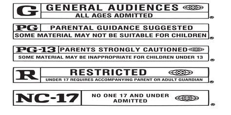 Should Screenwriters Write With An Mpaa Rating In Mind Screencraft Parental Guidance Screenwriting Writing