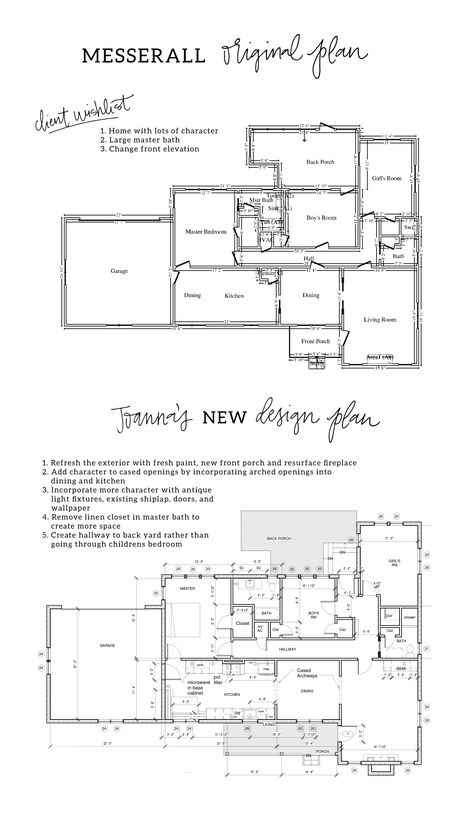 Fixer Upper Barndominium, Barndominium plans and Barn - fresh blueprint maker website