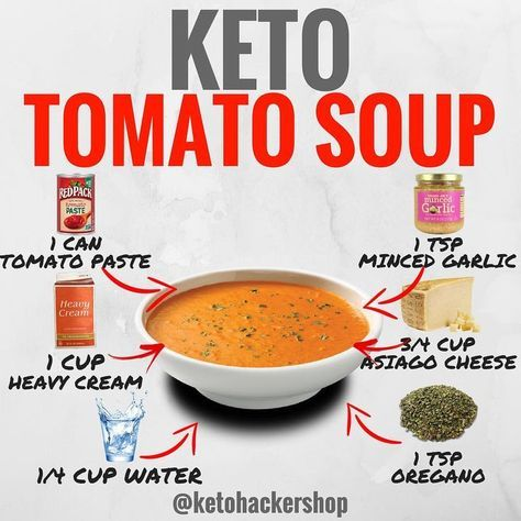 Keto Tomato Soup Here Is A Delicious Recipe For A Keto Tomato Soup By Ruledme Calories Macros This Makes 4 Serving Keto Diet Recipes Keto Recipes Easy Keto