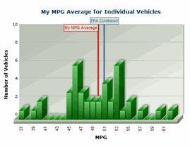 gas mileage calculator road trip muco tadkanews co