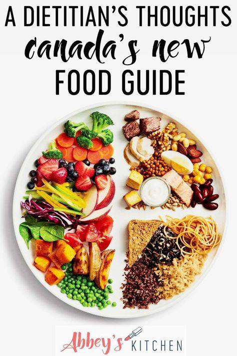 Canada Food Guide Plan de comidas para la diabetes