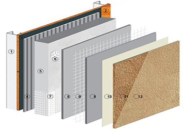 Exterior Insulation And Finish System Eifs