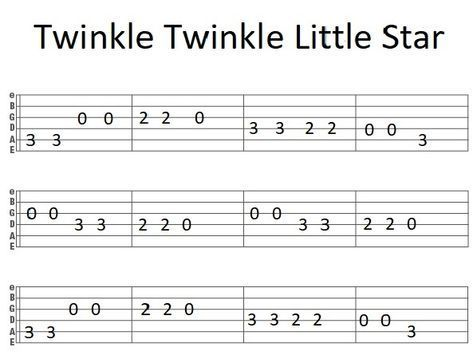 Easy Guitar Tab Twinkle Twinkle Little Star Guitarcenterwatches