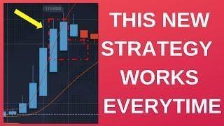 New 2019 IQ Option Binary Options Trading Strategy - 86% Win