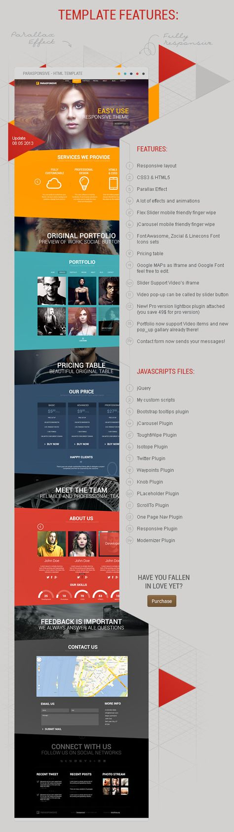 325+ Best Free Responsive HTML5 CSS3 Website Templates ...