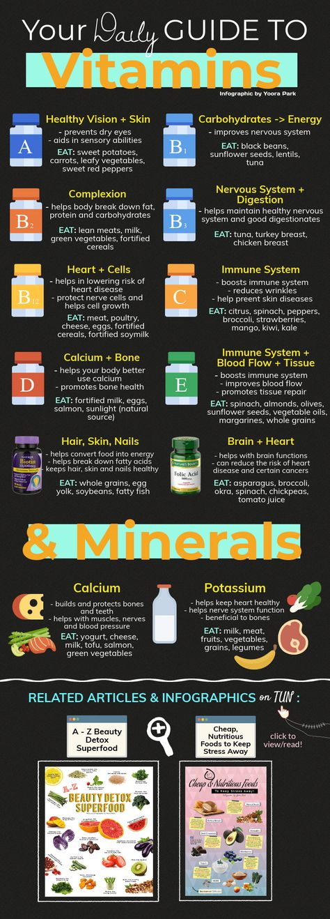 'Eat' your Daily Dose of Vitamins and Minerals