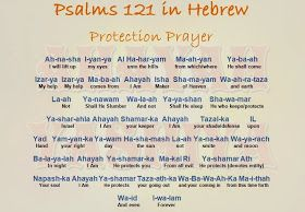Ahayah Yashiya Learn Ancient Phoenician Paleo Hebrew Hebrew Prayer Paleo Hebrew Hebrew Words Learn Hebrew