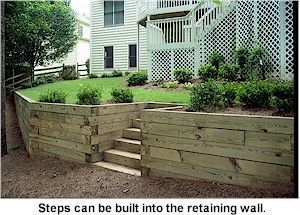 How to Build a Timber Retaining Wall | Cool Pins | Wood