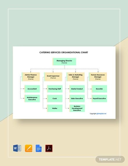 Catering Services Organizational Chart Template Free Pdf Google Docs Word Apple Pages Template Net Organizational Chart Catering Services Organizational Chart Template