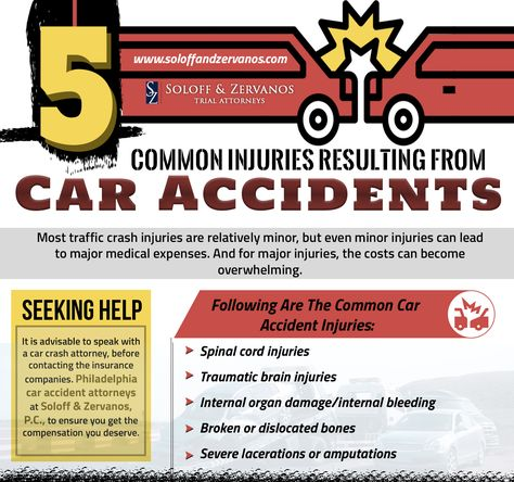 5 Common Injuries Resulting From Car Accidents