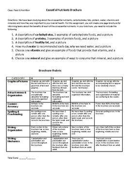 The Six Essential Nutrients Brochure Rubric Example Brochure Nutrients Lesson Health Lesson Plans Rubrics