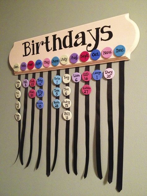 DIY: Family Birthdays Sign (Part But maybe do birthstones instead of the colored dots, have it hanging from a stick or other natural material. Could be on beads or actual depictions of stones? Names would be underneath or on picture of the birthstone?