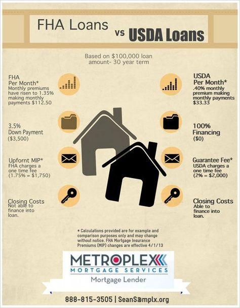 Image Title Usda Loan Fha Loans Home Improvement Loans