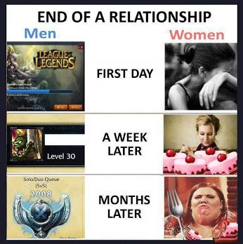 Stages Of A Breakup For Guys