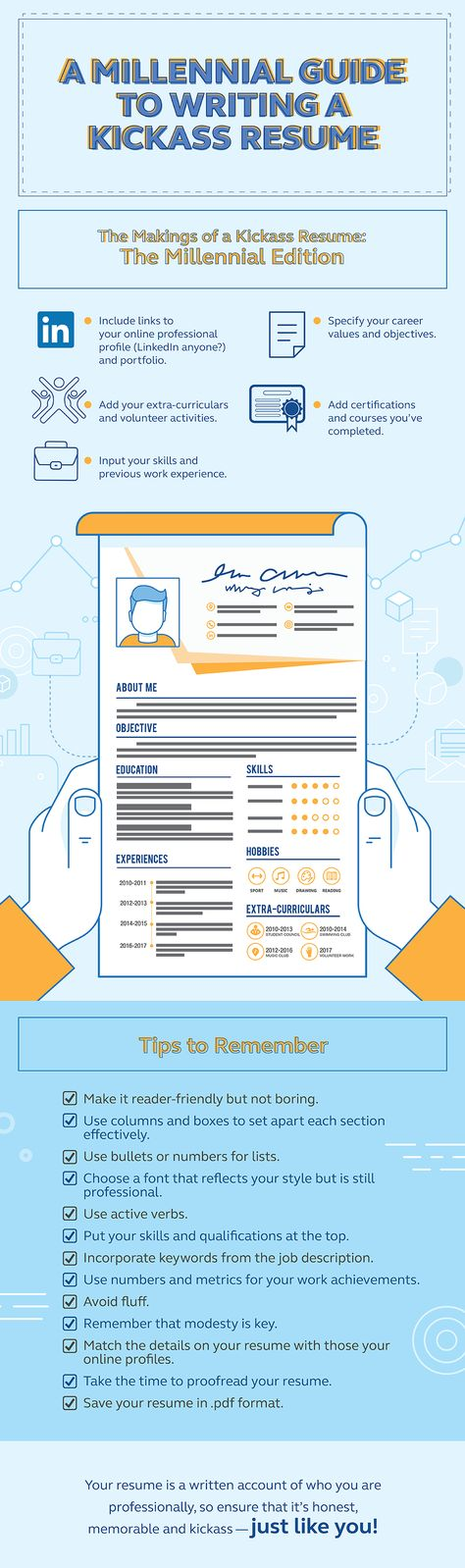 A Millennial Guide To Writing A Kickass Resume Go! - Globe - kick ass resume