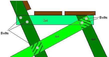 Pdf Plans 2 4 Park Bench Plans Download Clock Wooden Plans Free Garden Bench Plans Outdoor Bench Plans Wood Bench Plans