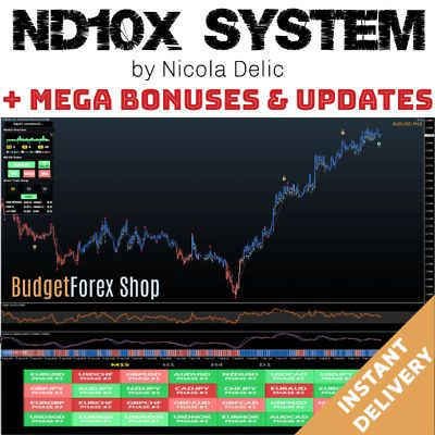 Ebay Link Ad Nd10x By Nicola Delic Forex Instant Delivery