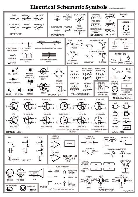 Electrical Schematic Symbols Wire Diagram Symbols Automotive Wiring Schematic Electrical Schematic Symbols Electrical Circuit Diagram Electrical Wiring Diagram