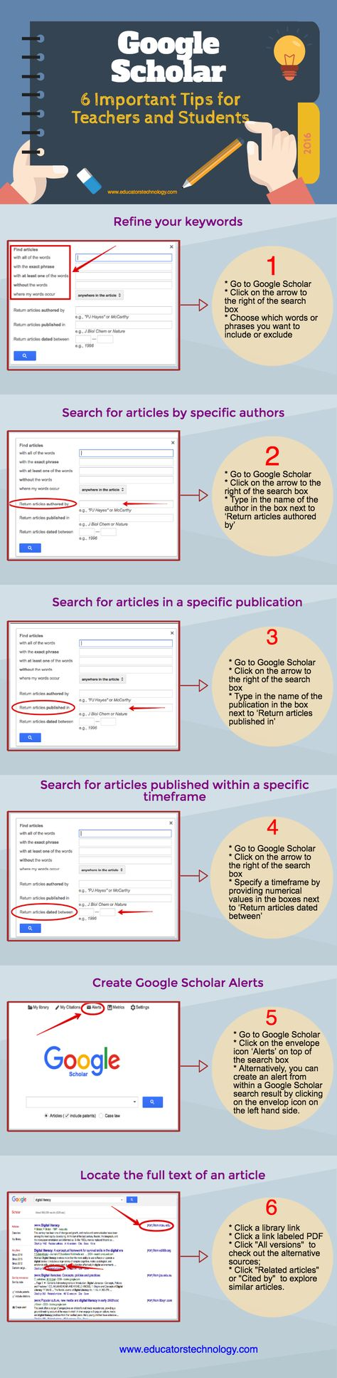 6 Important Google Scholar Tips for Teachers and Students (Poster)
