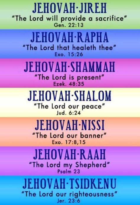 Jesus Christ - The World's Savior and Redeemer — Visit us at: www.praise-and-worship.com