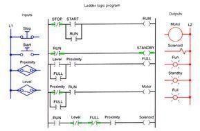 Plc Program For Bottle Filling Ladder Logic Engenharia Eletrica Eletronica Engenharia