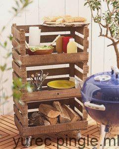 Saison Du Barbecue Faites Vous Même Une Table D Appoint Pour Les Barbecues Diy Academy Bbq Table Home Decor Wood Diy