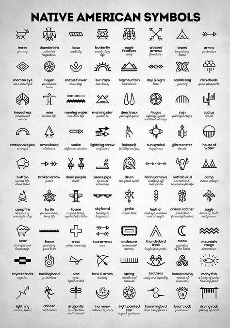 Native American Digital Art - Native American Signs by Zapista Zapista