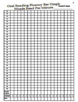 Freebie Fluency Graph Fluency Graphs 2nd Grade Spelling Words Fluency