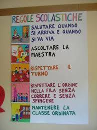 List Of Pinterest Cartelloni Scuola Primaria Regole Images