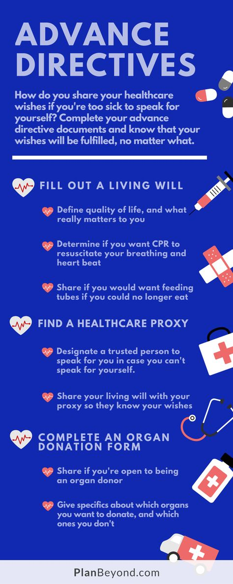 Advance Directive Infographic - PlanBeyond All About Wedding - advance directive form