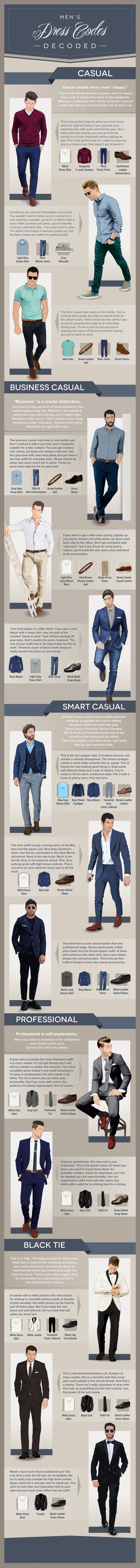With the oh so many different types of men's dress codes out there,