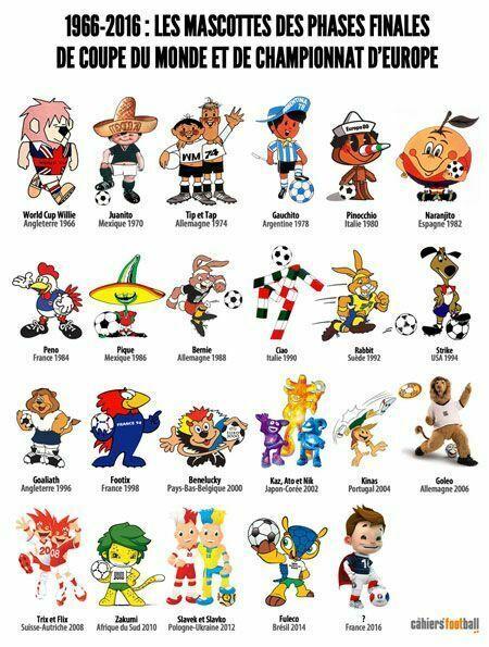 1966 2016 Fifa World Cup Mascots Poster Photo Fridge Magnet 2 X3 Ebay Imagens De Futebol Copa Do Mundo Fifa Copa Do Mundo De Futebol
