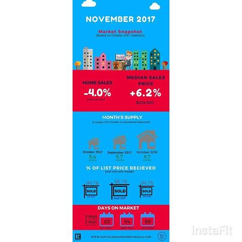 november Your November 2017 Capital...