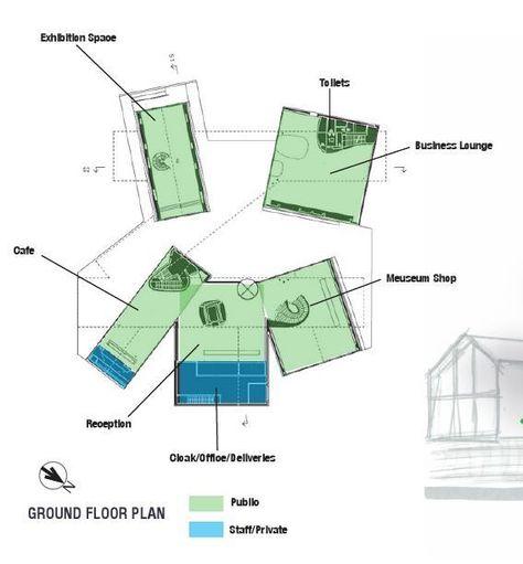 Vitra Haus Building Analysis Vitra Haus Diagram Architecture Vitra