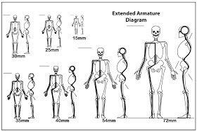 Resources Anatomie Skulptur Anatomie Anleitungen