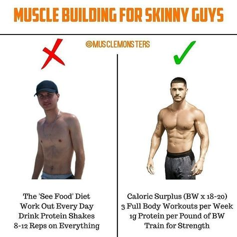fitnessphysique Want to Bulk Up Fast like the...