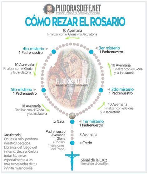 Como Rezar El Santo Rosario Completo Santo Rosario Misterios Rezar El Rosario Recemos El Santo Rosario