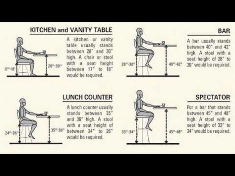 standard height for bar stool counter top furniture pinterest counter top bar stool and bar stools