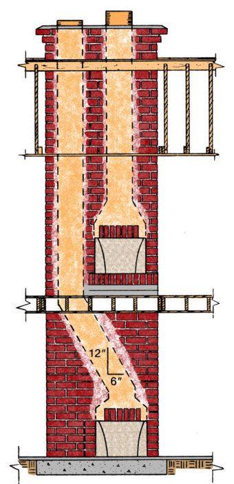Multi Storey Fireplaces Sketch Masonry Fireplace Chimney Design Brick Restoration