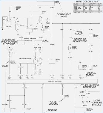 Vehicle Wiring Diagrams Pdf With Images Diagram Electrical