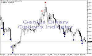 R197 Genius Binary Options Mt4