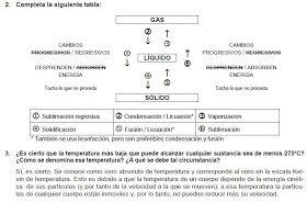 Lacienagadelogro Ejercicios Resueltos Quimica 3º Eso Disoluciones Disoluciones Quimicas Química Ejercicios Resueltos