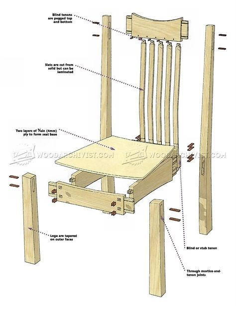 624 Arts And Crafts Chair Plans Furniture Plans Woodworking Furniture Plans Wood Bench Plans Furniture Projects