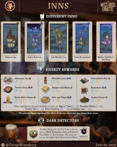 Wizards Unite Inns Energy Rewards Check Out Our Guide To Wizards Unite Inns Everything You Need To Know Harry Potter Wizard Wizard Games Bertie Botts Beans