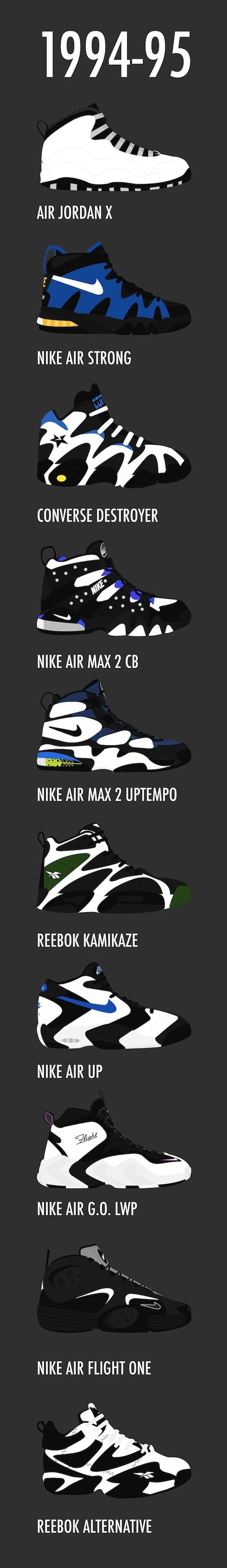 108 best basketball shoes images on Pinterest | Basketball shoes, Shoes and  Reebok
